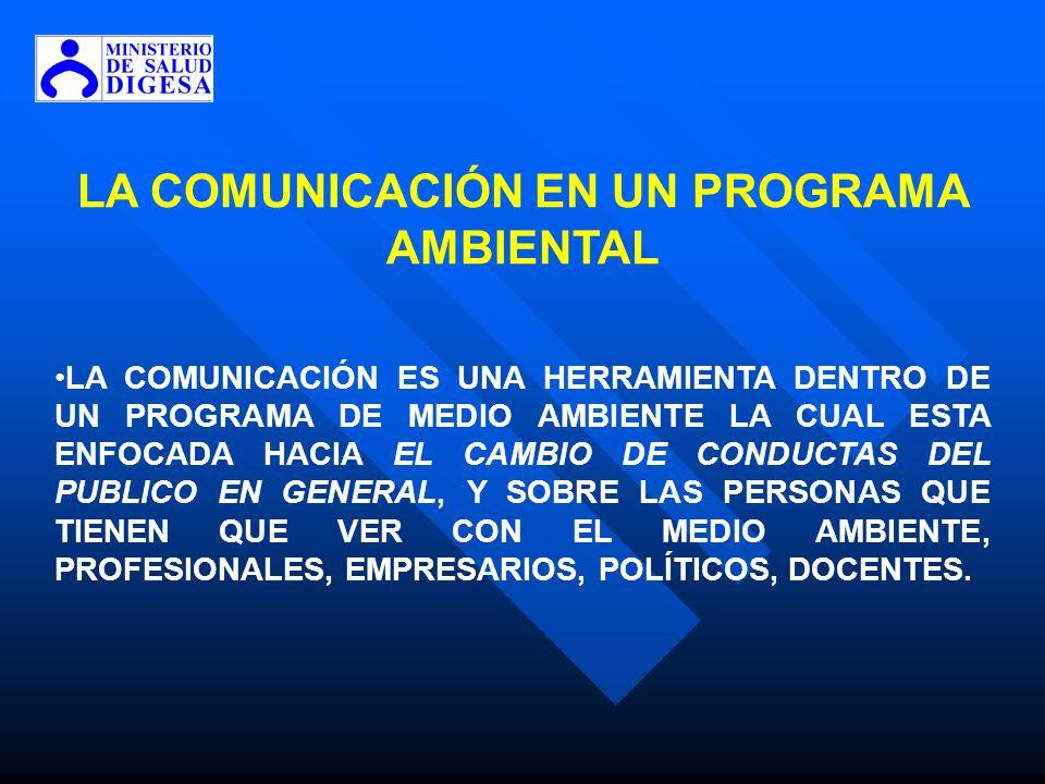LA COMUNICACIÓN EN UN PROGRAMA AMBIENTAL