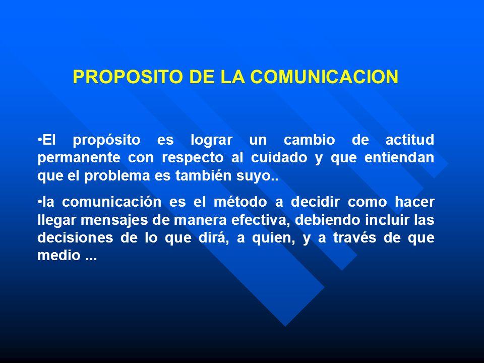 PROPOSITO DE LA COMUNICACION
