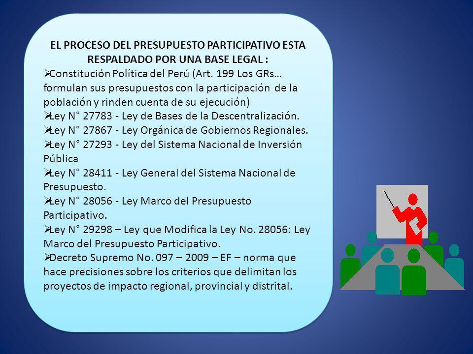 EL PROCESO DEL PRESUPUESTO PARTICIPATIVO ESTA RESPALDADO POR UNA BASE LEGAL :