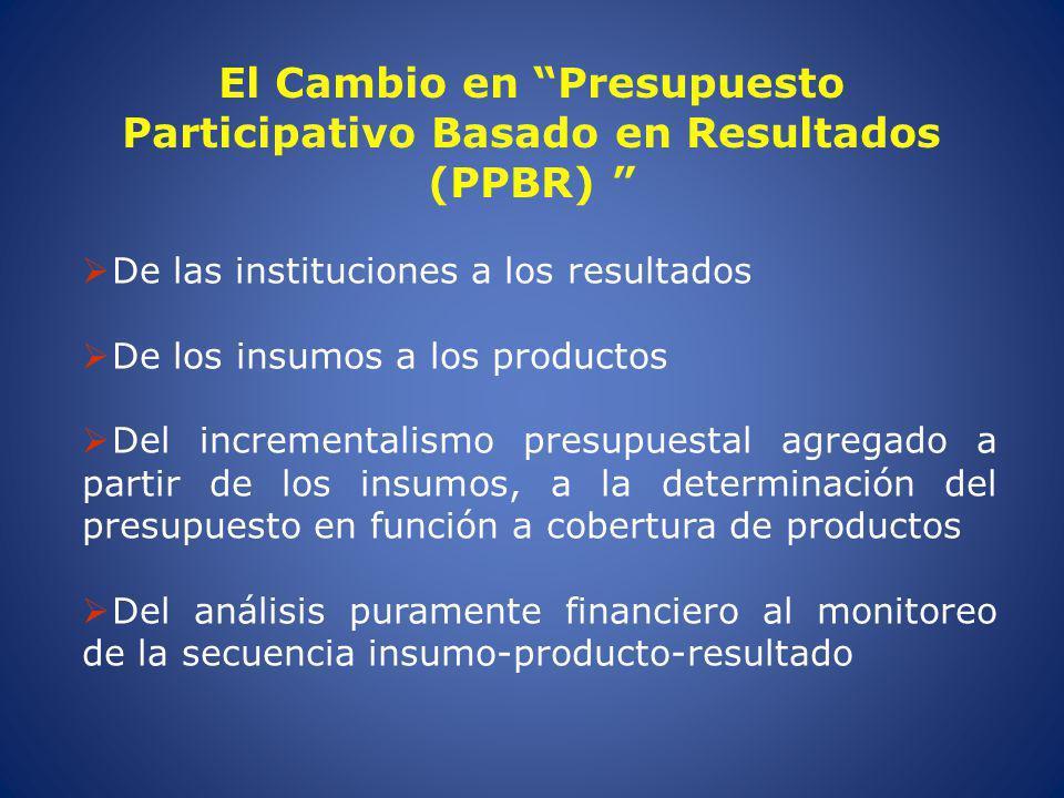 El Cambio en Presupuesto Participativo Basado en Resultados (PPBR)