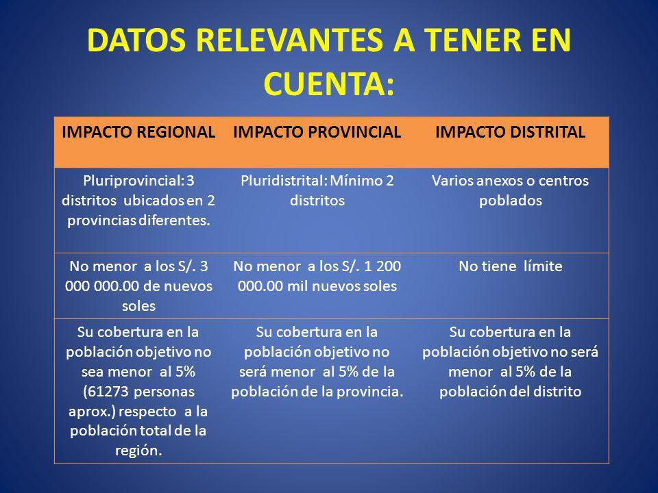 DATOS RELEVANTES A TENER EN CUENTA: