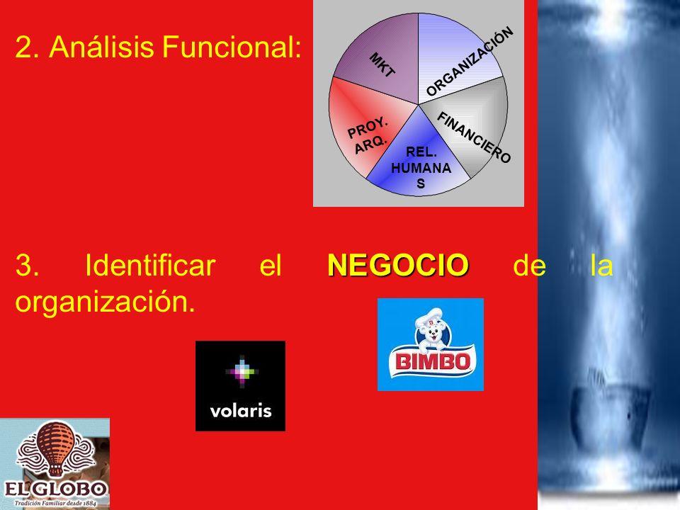 3. Identificar el NEGOCIO de la organización.