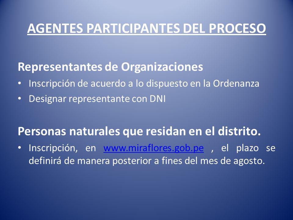 AGENTES PARTICIPANTES DEL PROCESO