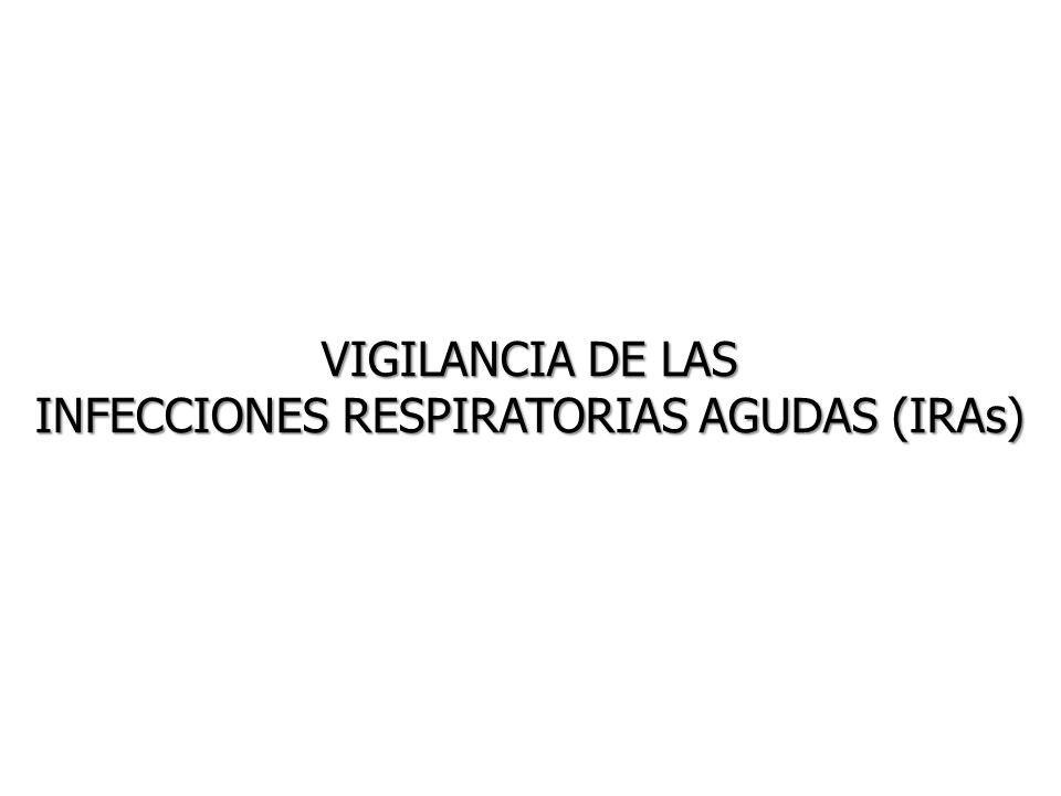 INFECCIONES RESPIRATORIAS AGUDAS (IRAs)
