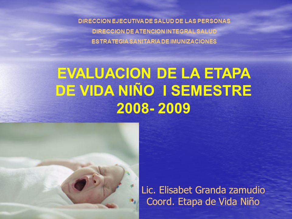 EVALUACION DE LA ETAPA DE VIDA NIÑO I SEMESTRE 2008- 2009