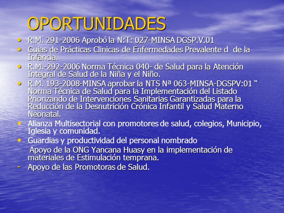 OPORTUNIDADES R.M. 291-2006 Aprobó la N:T: 027-MINSA DGSP.V.01