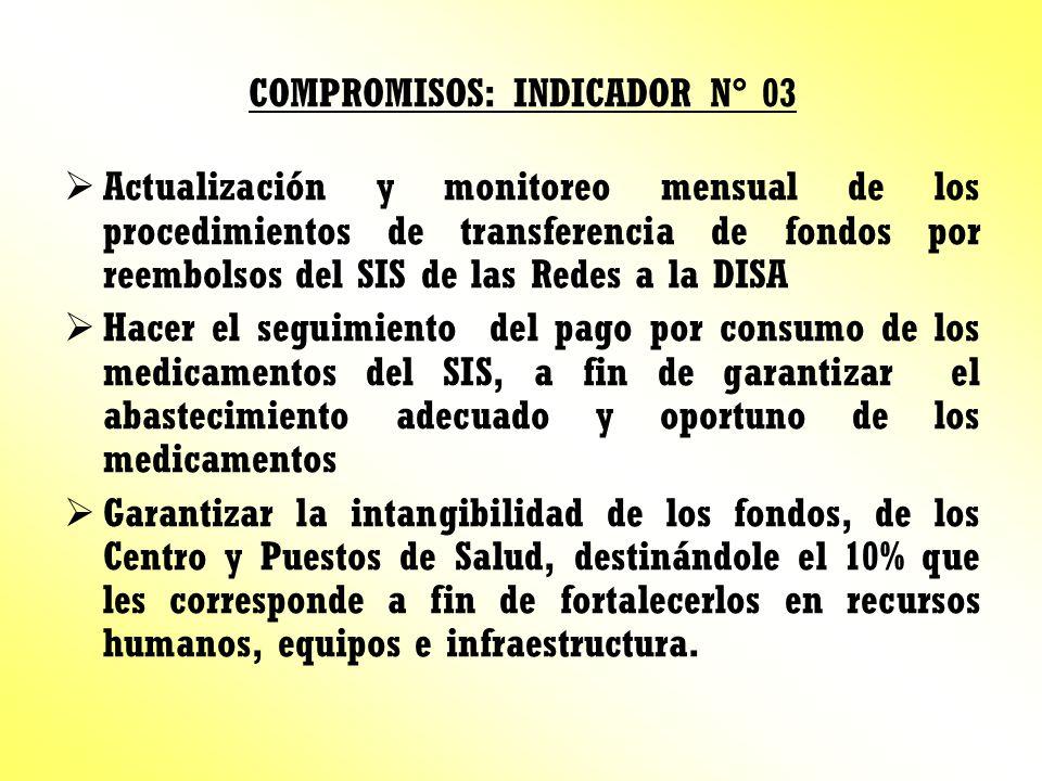 COMPROMISOS: INDICADOR N° 03