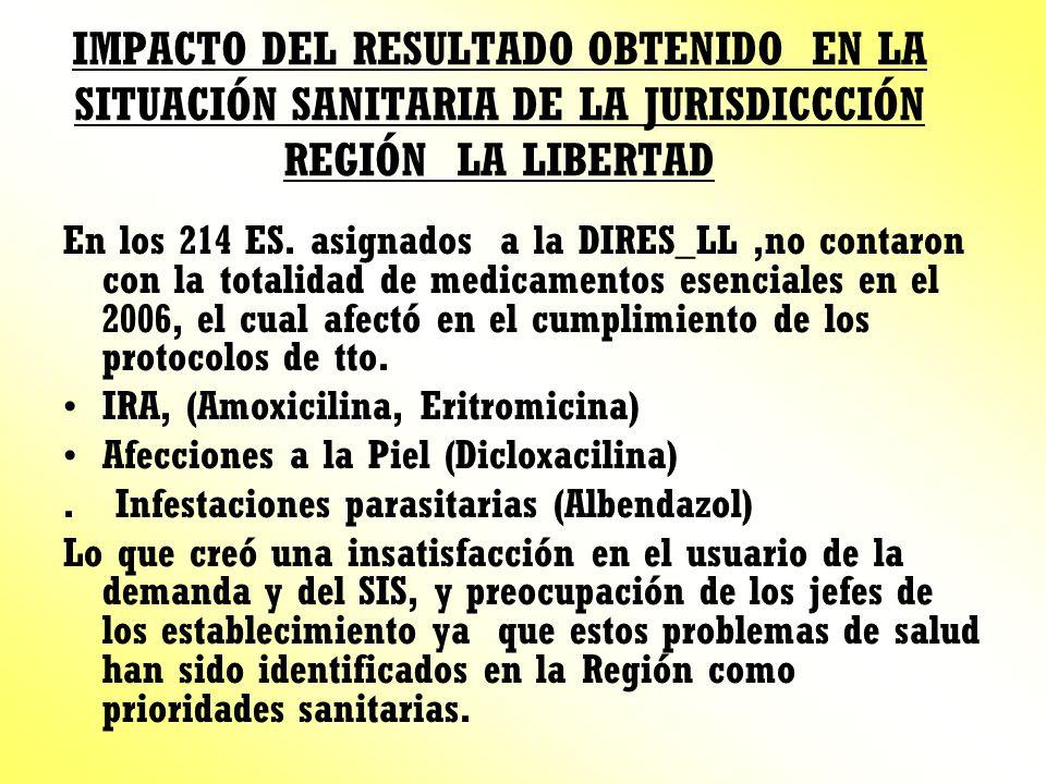 IMPACTO DEL RESULTADO OBTENIDO EN LA SITUACIÓN SANITARIA DE LA JURISDICCCIÓN REGIÓN LA LIBERTAD
