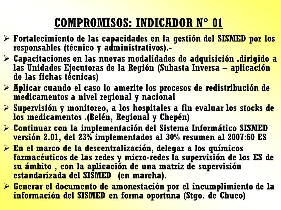 COMPROMISOS: INDICADOR N° 01