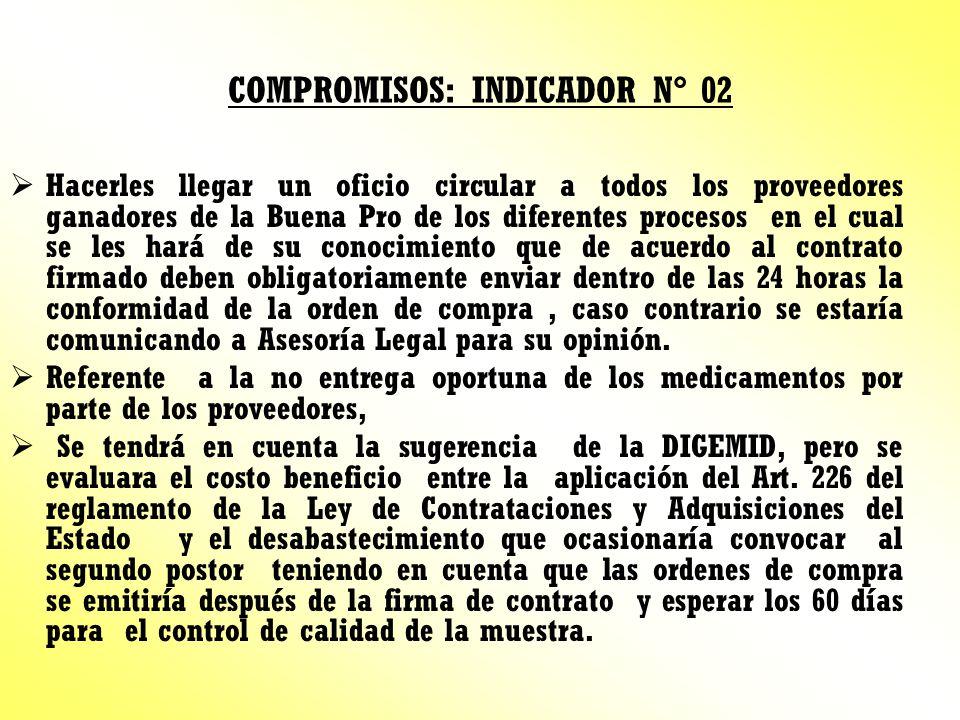 COMPROMISOS: INDICADOR N° 02