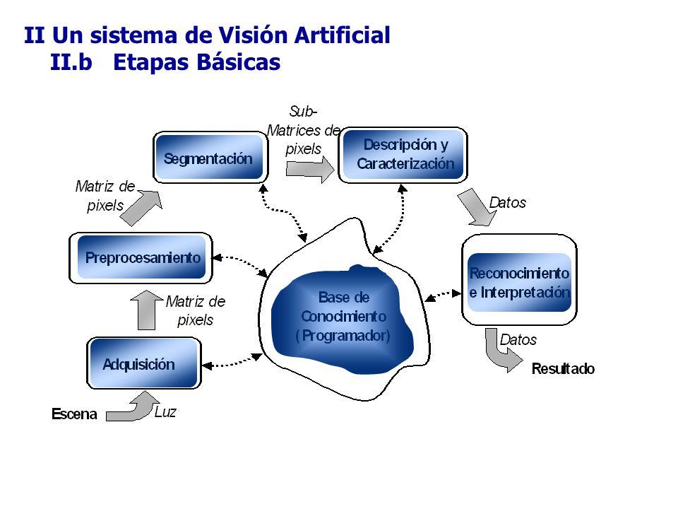 II Un sistema de Visión Artificial