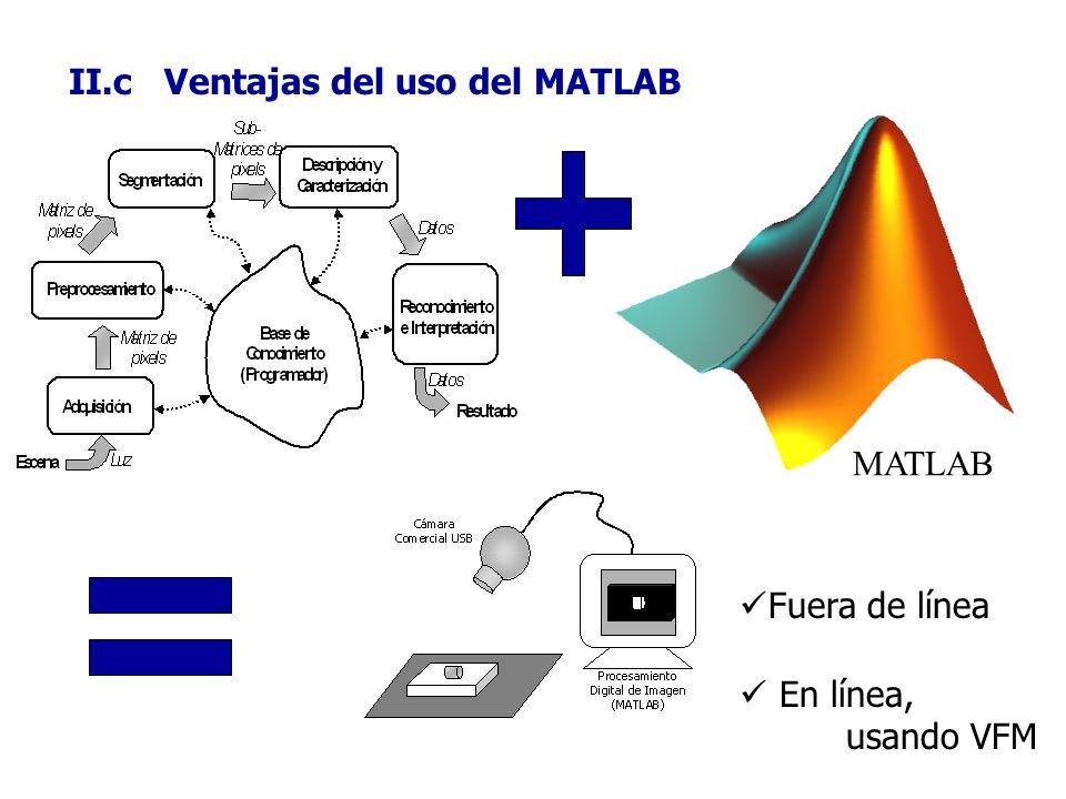 II.c Ventajas del uso del MATLAB