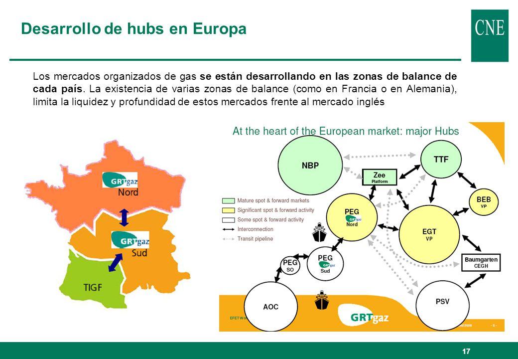 Desarrollo de hubs en Europa