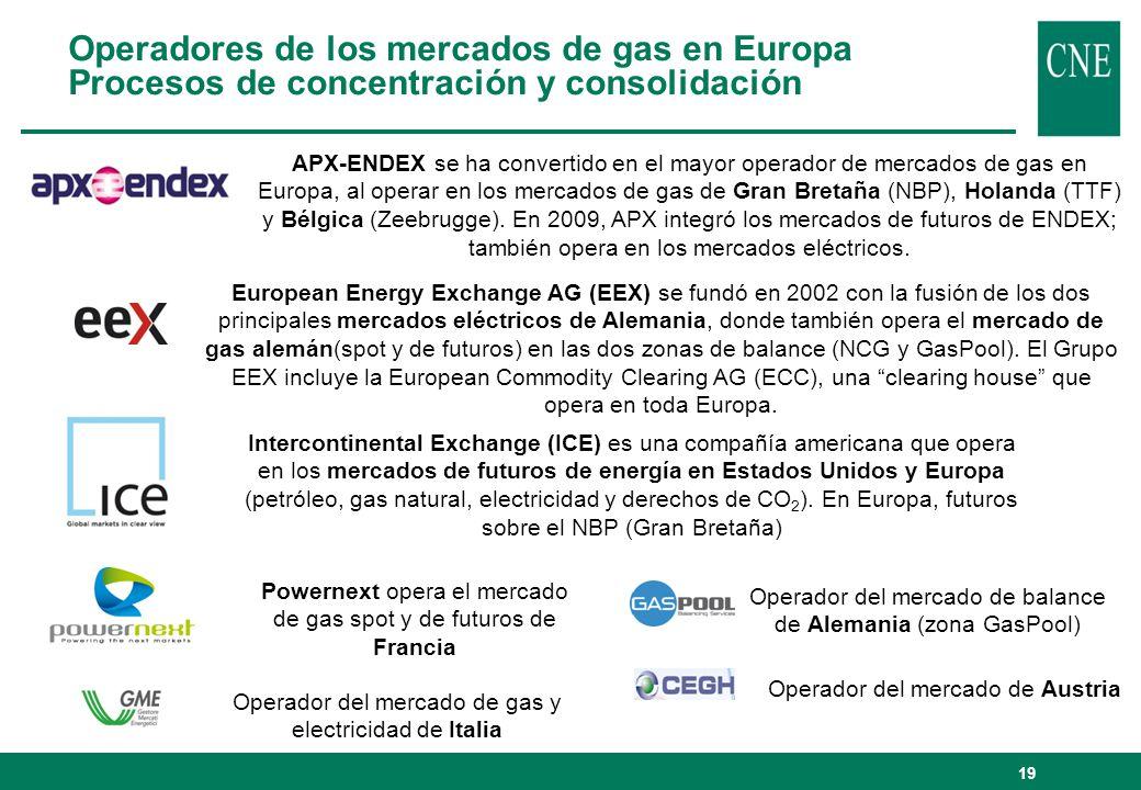 Operadores de los mercados de gas en Europa Procesos de concentración y consolidación
