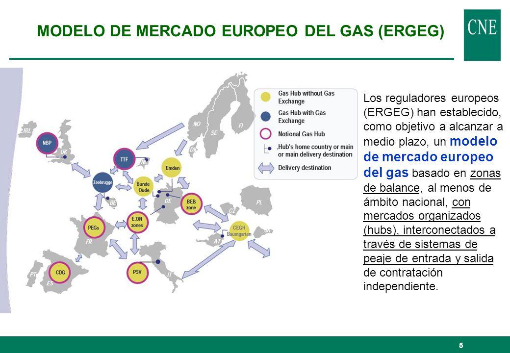 MODELO DE MERCADO EUROPEO DEL GAS (ERGEG)