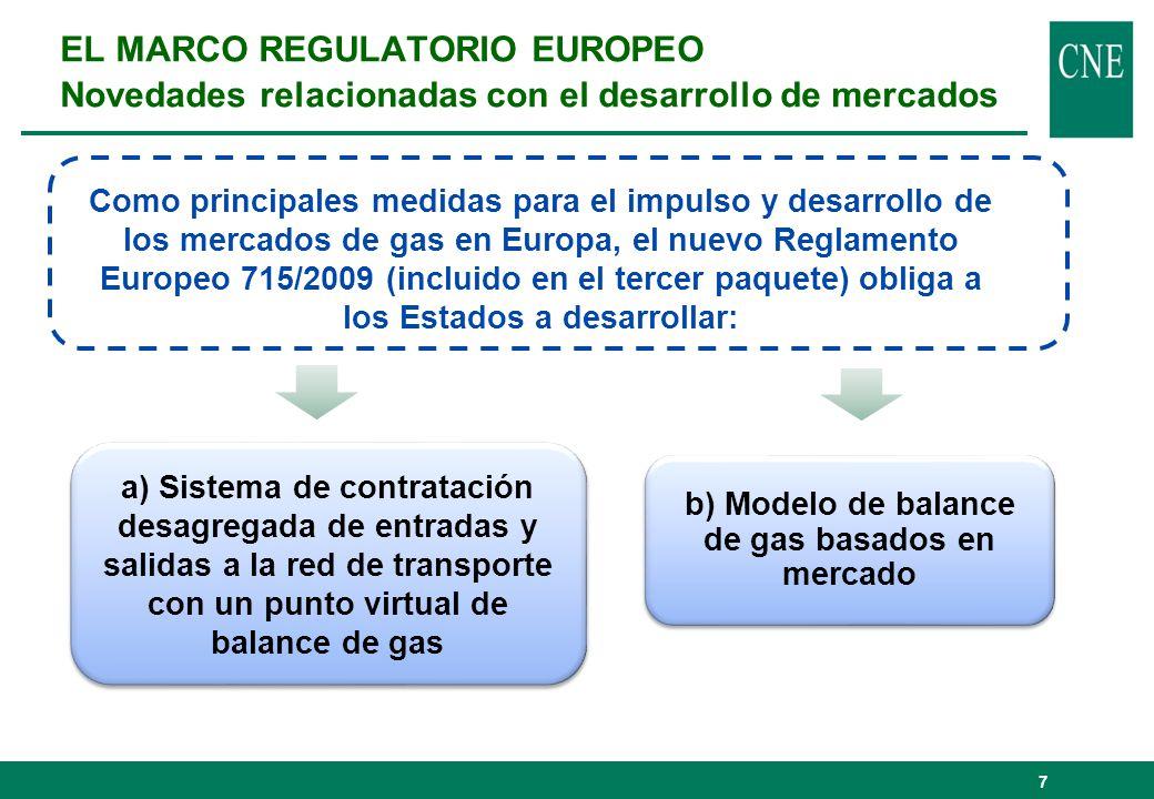 b) Modelo de balance de gas basados en mercado