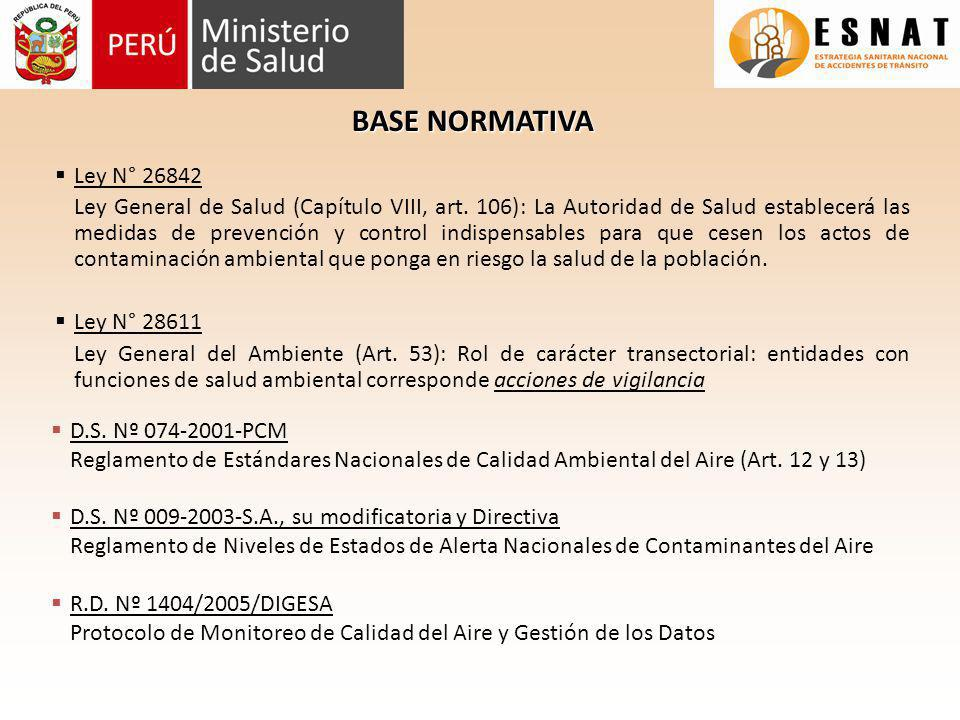 BASE NORMATIVA Ley N° 26842.