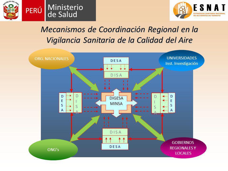 Mecanismos de Coordinación Regional en la Vigilancia Sanitaria de la Calidad del Aire