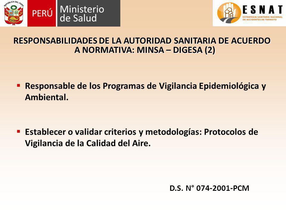 Responsable de los Programas de Vigilancia Epidemiológica y Ambiental.