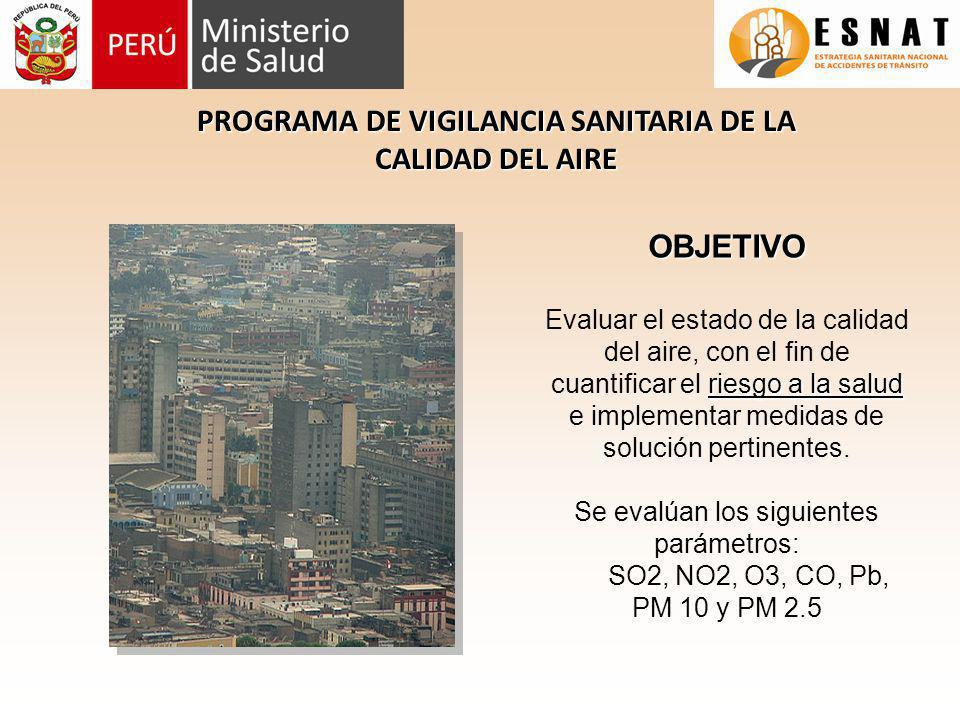 PROGRAMA DE VIGILANCIA SANITARIA DE LA