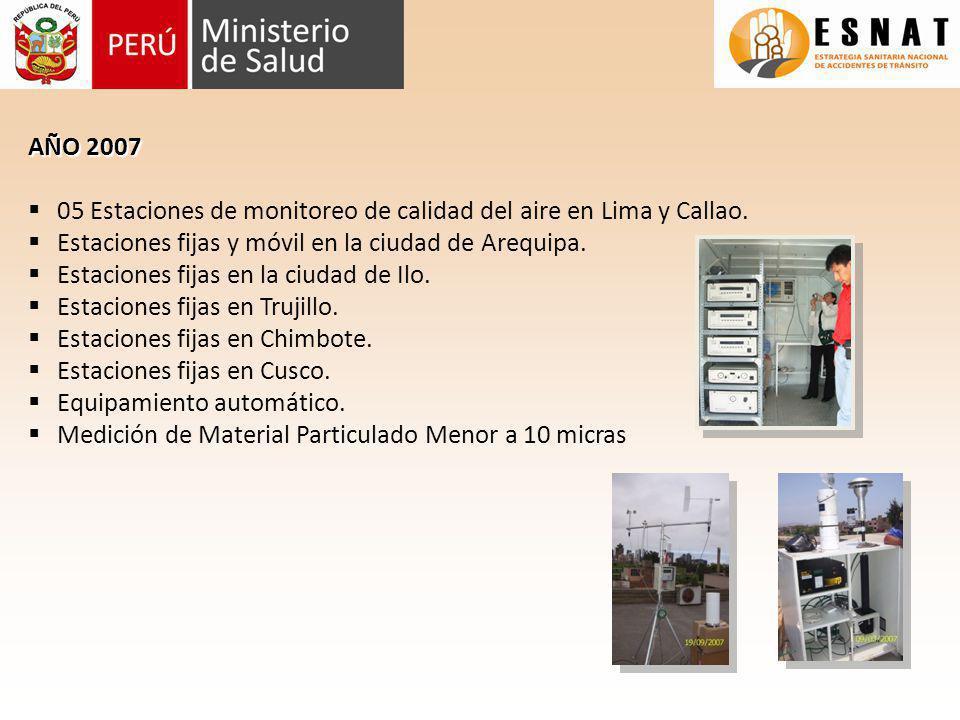 AÑO 2007 05 Estaciones de monitoreo de calidad del aire en Lima y Callao. Estaciones fijas y móvil en la ciudad de Arequipa.
