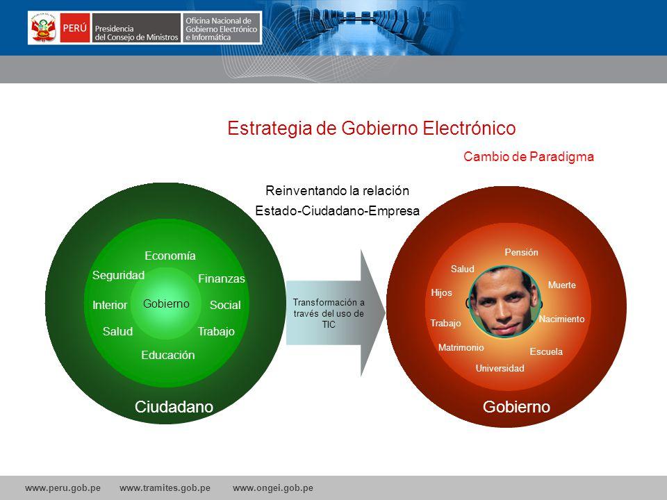 Estrategia de Gobierno Electrónico