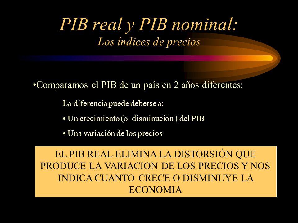 PIB real y PIB nominal: Los índices de precios