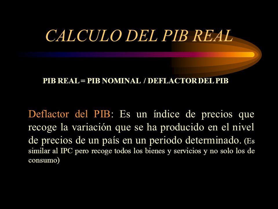PIB REAL = PIB NOMINAL / DEFLACTOR DEL PIB