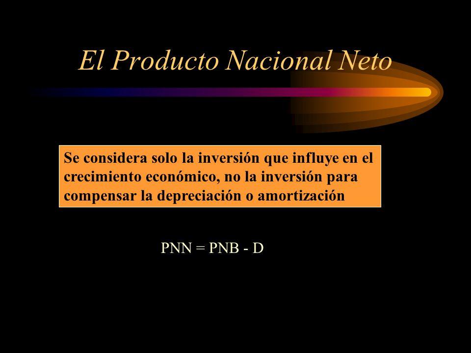 El Producto Nacional Neto