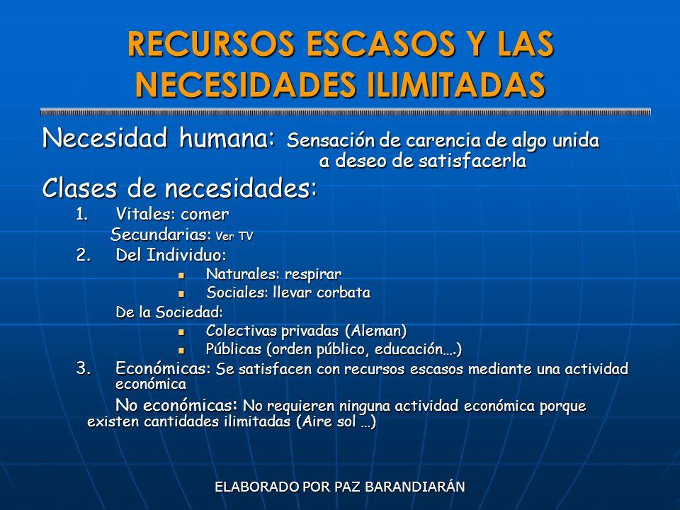 RECURSOS ESCASOS Y LAS NECESIDADES ILIMITADAS