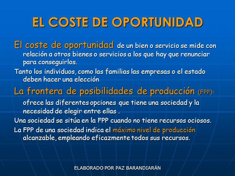 EL COSTE DE OPORTUNIDAD
