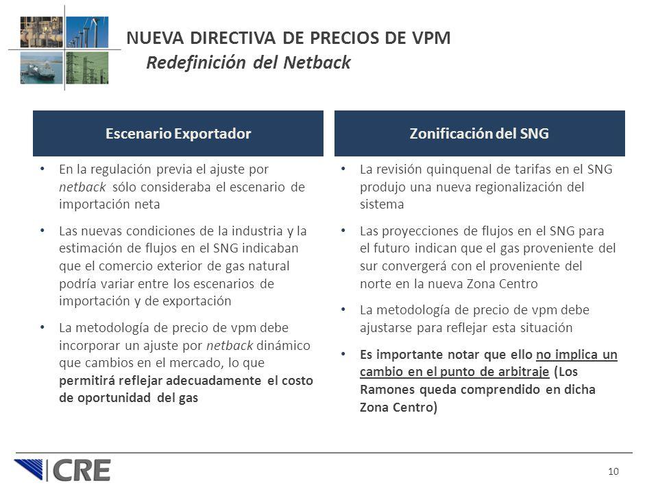 NUEVA DIRECTIVA DE PRECIOS DE VPM Redefinición del Netback