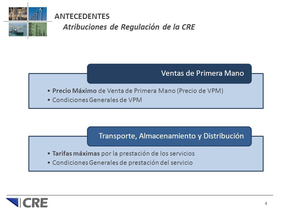 ANTECEDENTES Atribuciones de Regulación de la CRE