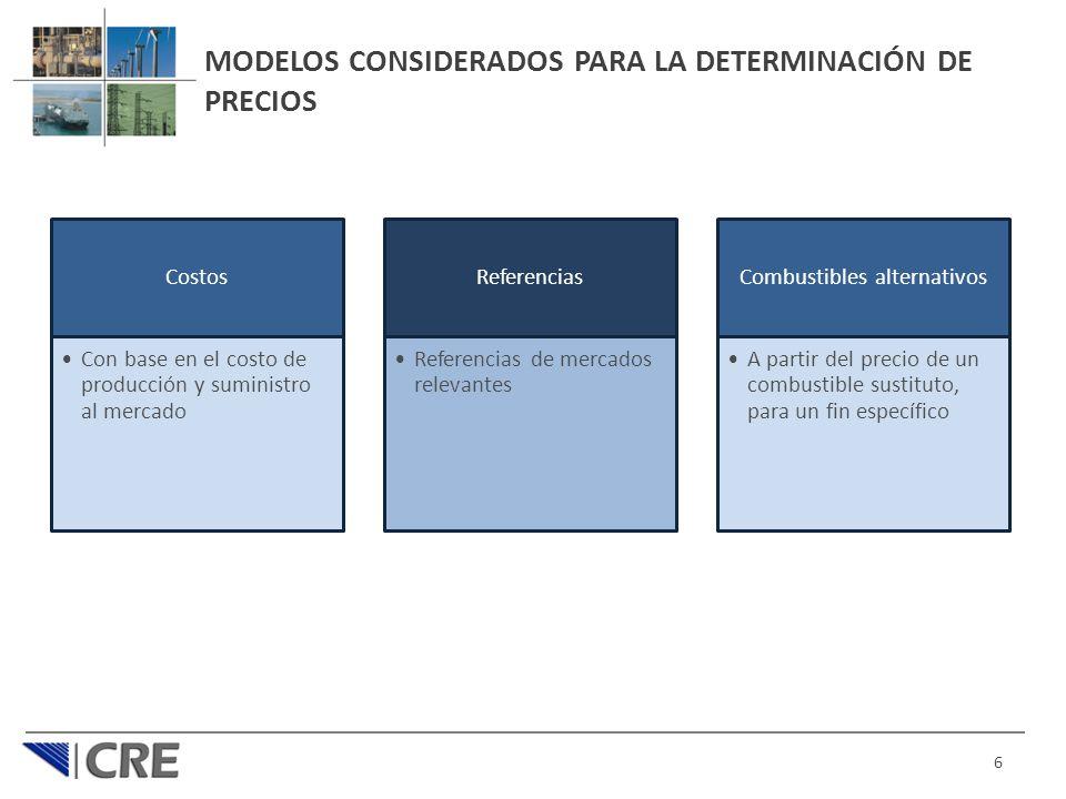 MODELOS CONSIDERADOS PARA LA DETERMINACIÓN DE PRECIOS