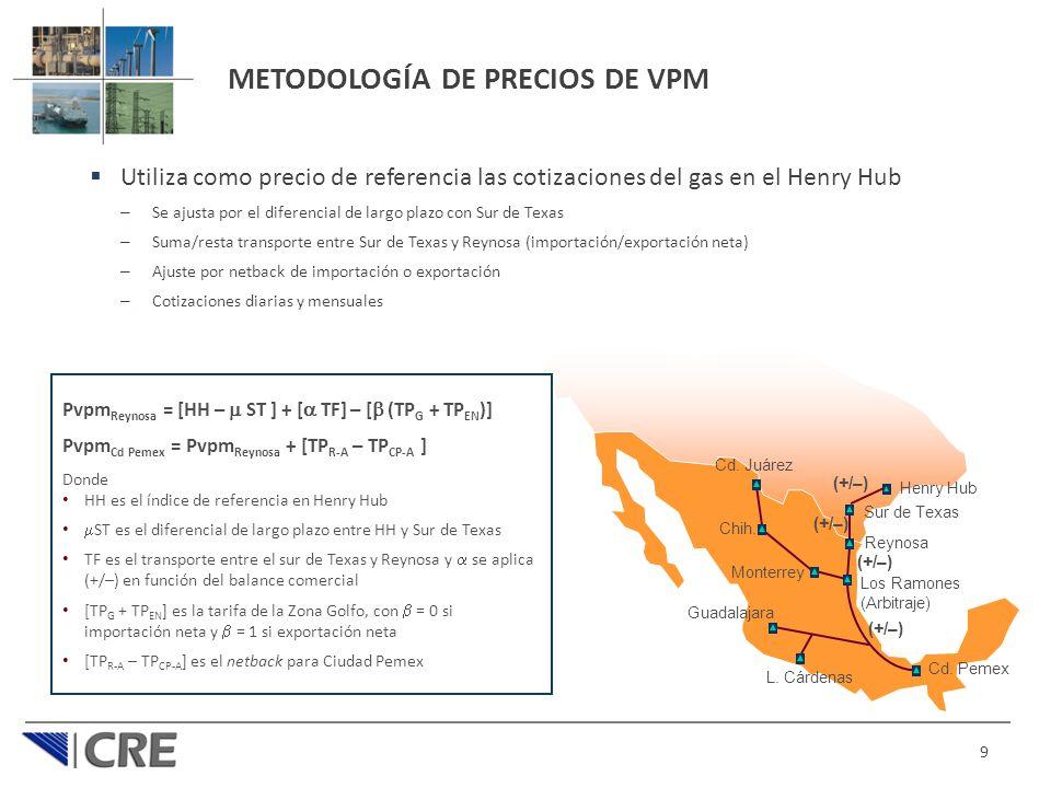 METODOLOGÍA DE PRECIOS DE VPM