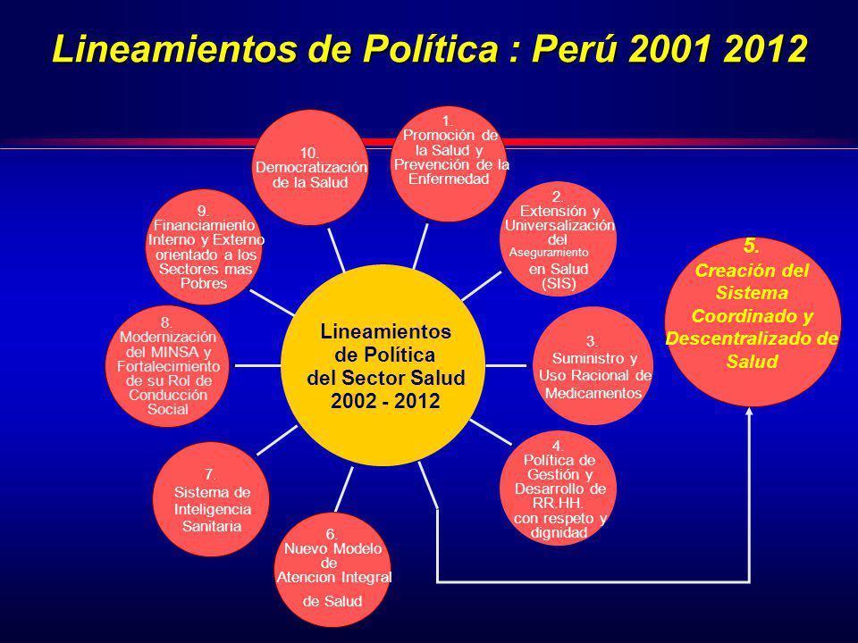 Lineamientos de Política : Perú 2001 2012