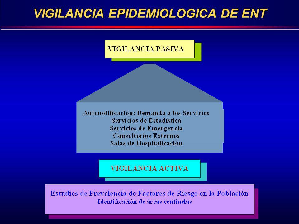 VIGILANCIA EPIDEMIOLOGICA DE ENT