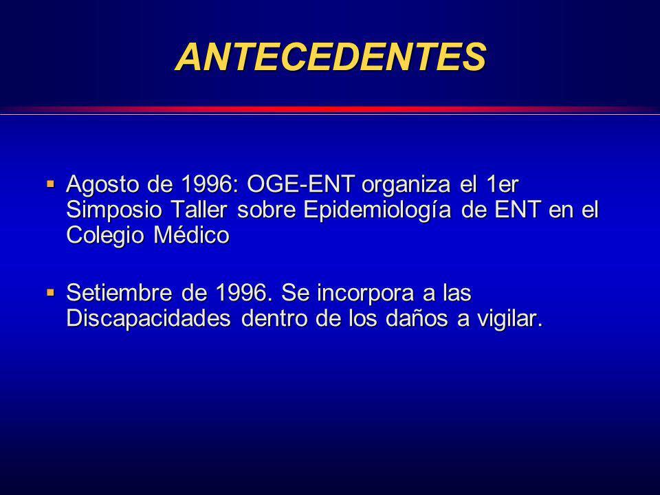 ANTECEDENTES Agosto de 1996: OGE-ENT organiza el 1er Simposio Taller sobre Epidemiología de ENT en el Colegio Médico.