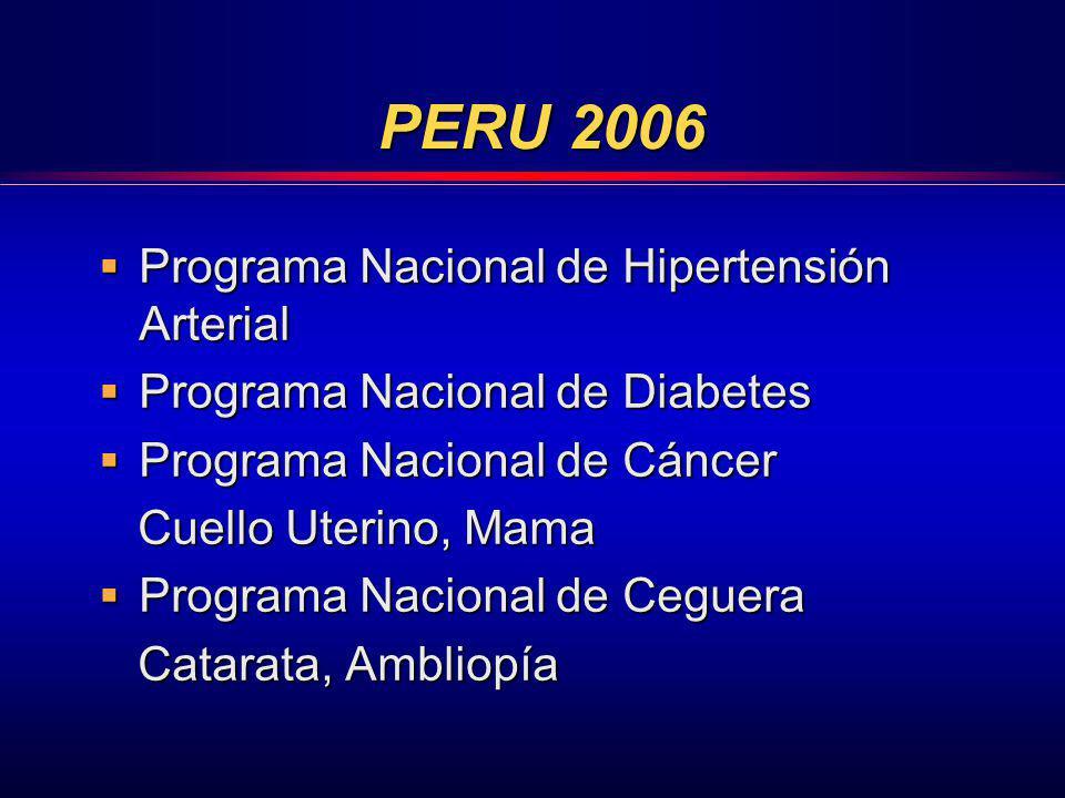 PERU 2006 Programa Nacional de Hipertensión Arterial
