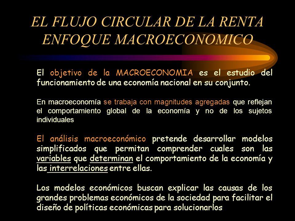 EL FLUJO CIRCULAR DE LA RENTA ENFOQUE MACROECONOMICO