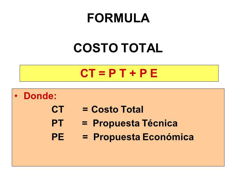 FORMULA COSTO TOTAL CT = P T + P E Donde: CT = Costo Total