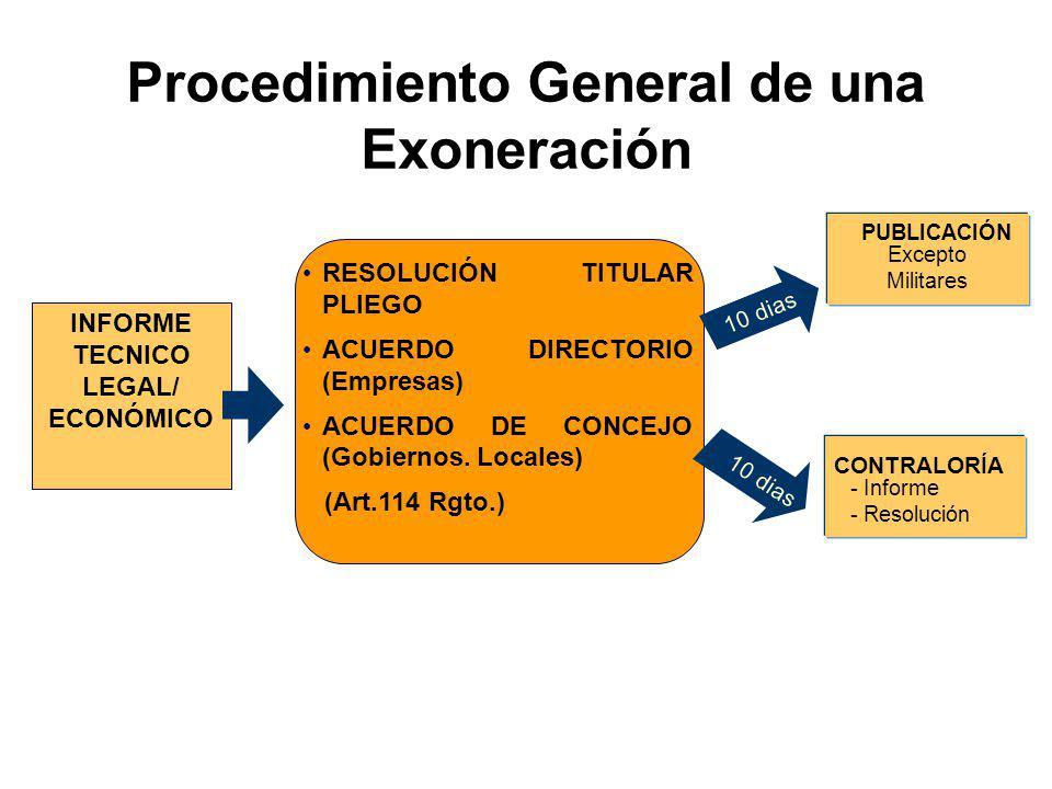 Procedimiento General de una Exoneración