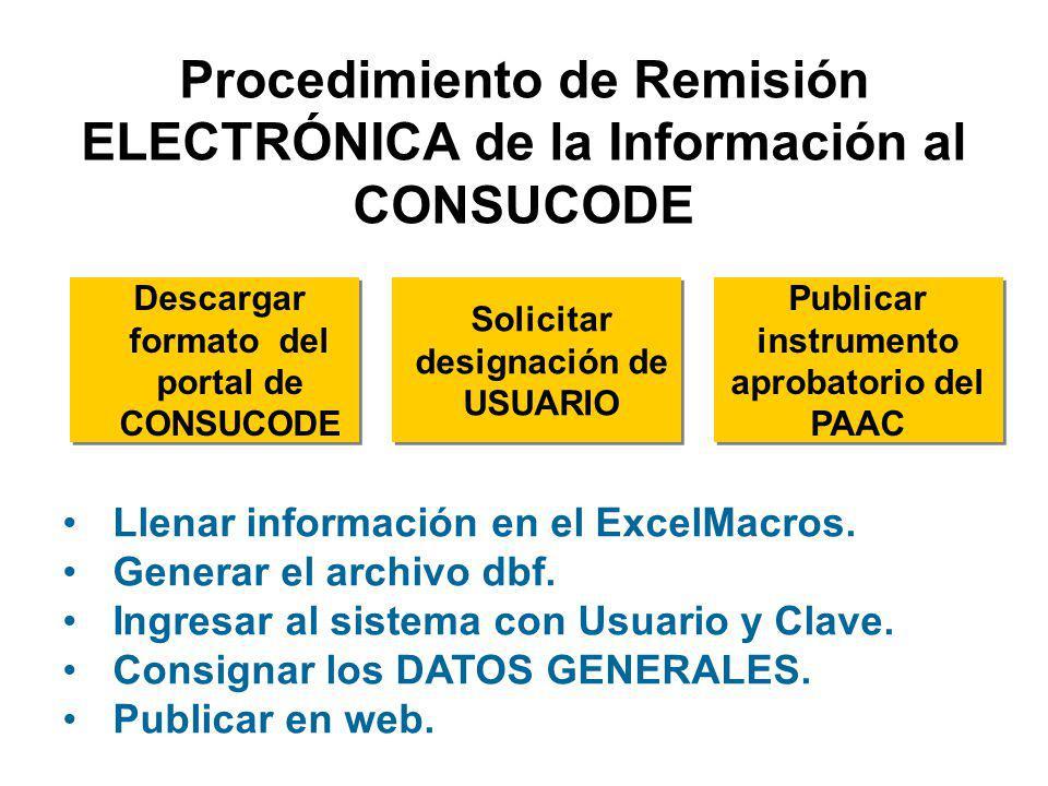 Procedimiento de Remisión ELECTRÓNICA de la Información al CONSUCODE