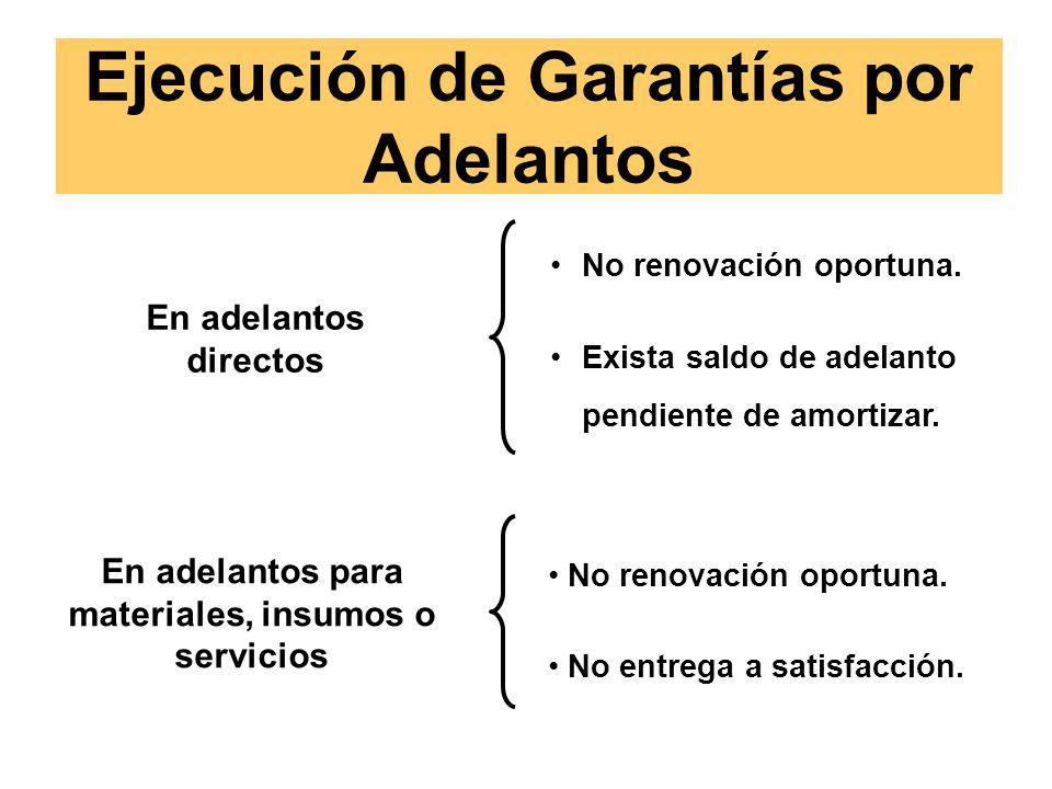 Ejecución de Garantías por Adelantos
