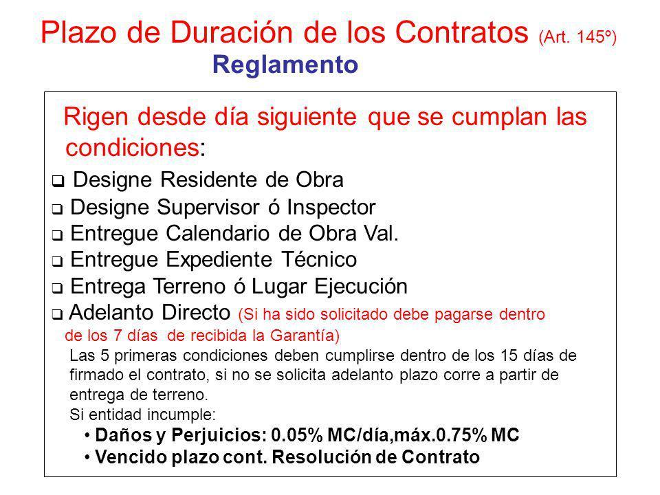 Plazo de Duración de los Contratos (Art. 145º)