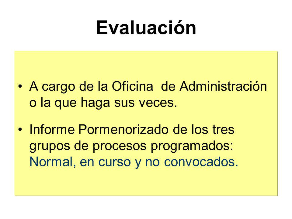 Evaluación A cargo de la Oficina de Administración o la que haga sus veces.