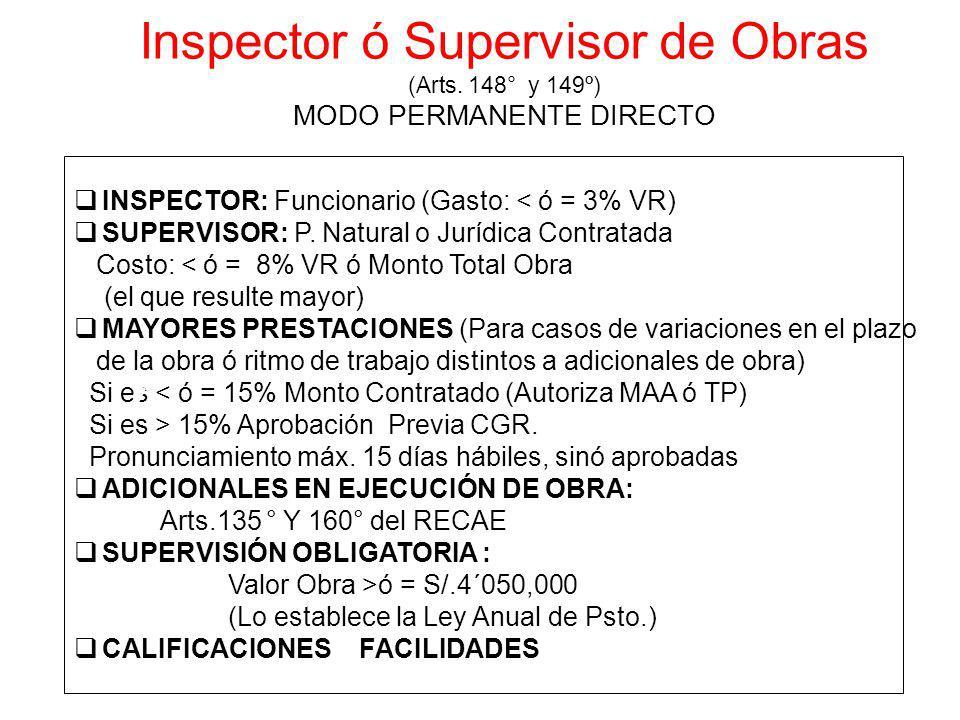 Inspector ó Supervisor de Obras (Arts
