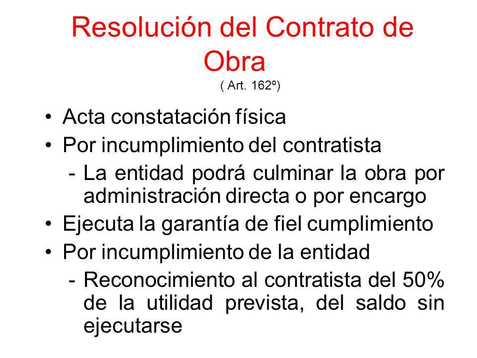 Resolución del Contrato de Obra ( Art. 162º)