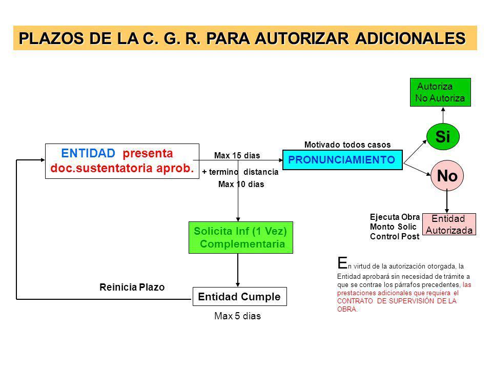 PLAZOS DE LA C. G. R. PARA AUTORIZAR ADICIONALES