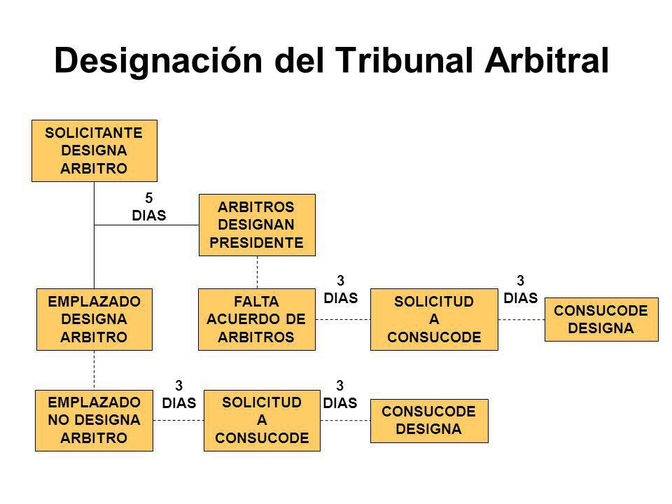 Designación del Tribunal Arbitral